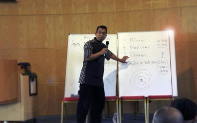 Videoverslag Aboe Hamza's Workshop bij Centrum de Middenweg